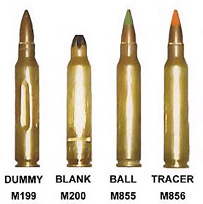 "What Makes M855 ""Green Tip"" Ammo So Controversial? 