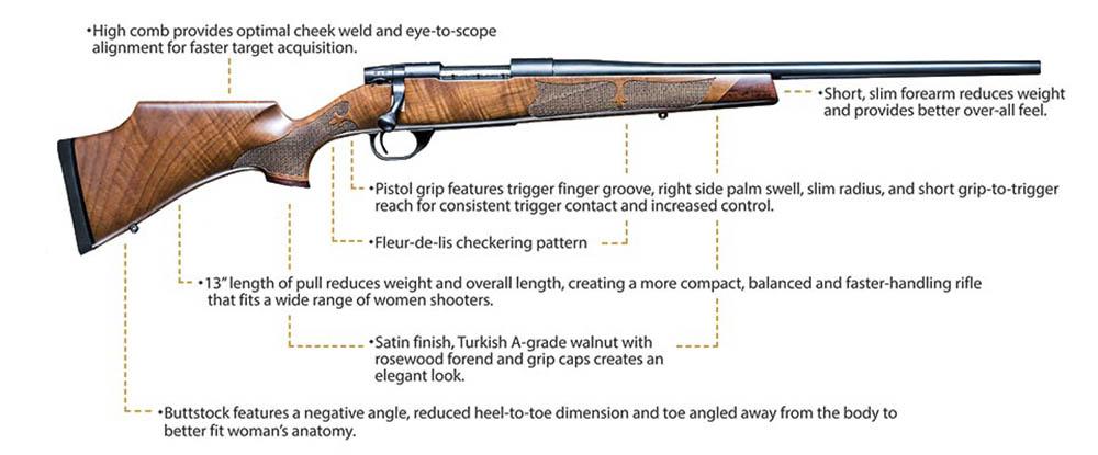 ladys-rifle-4