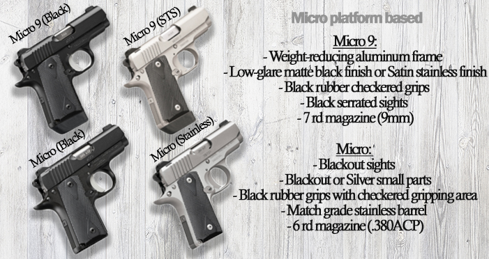 kimber custom lw series micro based